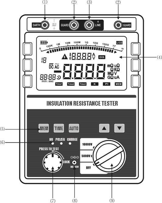 Digital Megger Hand Driven Insulation Tester Multifunction Electrical Insulation Test Equipment